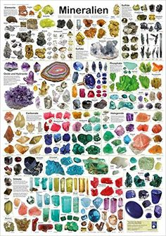 Minerals chart, Mineralien in German Crystal Healing Stones, Stones And Crystals, Gem Stones, Minerals And Gemstones, Rocks And Minerals, Planet Poster, Rock Identification, Mineral Stone, Rocks And Gems