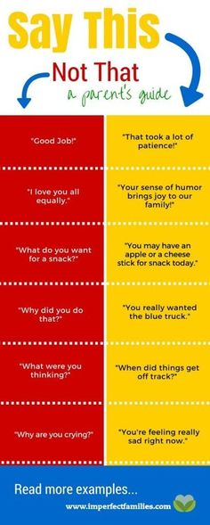 """A good """"Say this, Not That"""" graphic. Great for parents to scan, and check themselves that they are using positive language and not shaming children with the words they use. Makes such a difference to a child! #parenting #positiveparenting #communicationtips"""