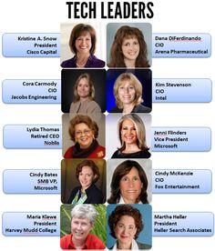 Some inspiring women in technology