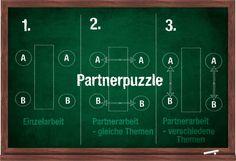 Partnerpuzzle Unterrichtsmethode: Partnerpuzzle