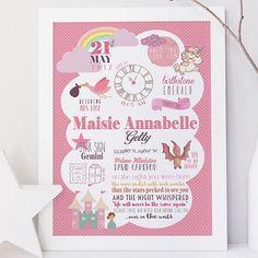 #faries and #unicorns every little girls #dream #bespokegifts #bespokeprint #customprint #customisedgifts #personalisedprints #thedayyouwereborn #birthstats #funprints #unicorngifts #liverpool #love #newbabygifts #giftsforkids #lovewhatido #designer #design
