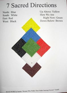 with a square replacing a circle? What happened to the Medicine Wheel?] Cherokee Symbols and What They Mean Cherokee Symbols, Cherokee Tribe, Cherokee History, Native American Cherokee, Native American Symbols, Native American History, Native American Indians, Cherokee Indians, Cherokee Names