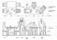 If you are looking for standard dining table dimensions metric you've come to the right place. We have 17 images about standard dining table dimensions Restaurant Layout, Restaurant Design, Restaurant Seating, Restaurant Concept, Restaurant Furniture, Restaurant Restaurant, Pub Table And Chairs, Round Pub Table, Cafe Tables