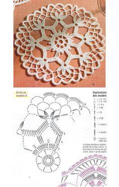 Crocheted motif no. Crochet Doily Diagram, Crochet Mandala Pattern, Crochet Circles, Granny Square Crochet Pattern, Crochet Flower Patterns, Crochet Chart, Thread Crochet, Crochet Designs, Crochet Stitches