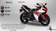 Bmw S1000rr, Yamaha Yzf R1, Motogp, Honda