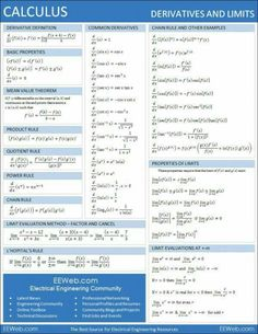 Calculus Derivatives and Limits Reference Sheet - Includes Chain Rule, Product Rule, Quotient Rule, Definition of Derivatives, and even the Mean Value Theorem. Great resources for those in Calculus 1 or even AP Calculus AB. Limits Calculus, Calculus Notes, Ap Calculus, Math Notes, Math Formula Chart, Chain Rule, Math Sheets, Physics And Mathematics, School