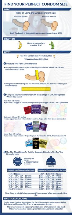 FIND YOUR PERFECT CONDOM INFOGRAPHIC  http://www.condom-sizes.org/condom-sizes/find-your-perfect-condom-infographic  Finding a perfect condom doesn't have to be complicated. Check out the infographic below to understand how to get started. Below the infographic you will find links to our condom calculator tool and condom size chart which will further help you in finding the best fitting condom.  find your perfect condom