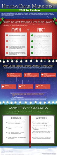 Holiday Email Marketing Infographic (2011 in Review)
