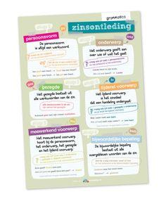Educatieve poster, zinsontleding
