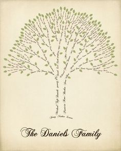 your family tree--with names as the tree