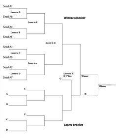 12 Team Double Elimination Tournament Bracket Anne