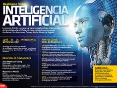 artificial intelligence a modern approach Radios, Artificial Intelligence Future, 4 Industrial Revolutions, Curious Facts, Cold Treatment, I Robot, Infused Water Bottle, Self Massage, Applied Science