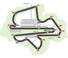Grand Prix de Malaisie Sepang