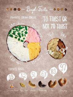 Bagel infographic! If this were our inn's recipe we'd have the inn name, a delicious description, and a link back to our inn's homepage!