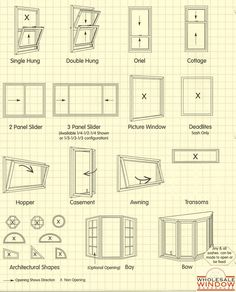 Window Styles interior design cheat sheet