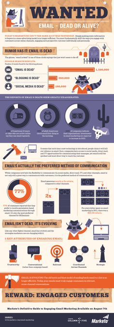 Email is not dead, it is evolving [#infographic]  #Email #EmailMarketing