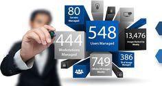 IT Solutions Sydney | Legal Financial Hospitality | TDF