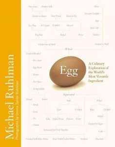 Egg: A Culinary Exploration of the World's Most Versatile Ingredient by Michael Ruhlman
