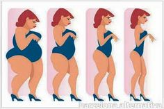 HOLA SOY TU OBESIDAD Y TE HABLARE DE MI Weight Loss Herbs, Quick Weight Loss Diet, Weight Loss Detox, Need To Lose Weight, Diet Plans To Lose Weight, Ayurveda, Fat Burning Supplements, Diet Plans For Women, Weights For Women
