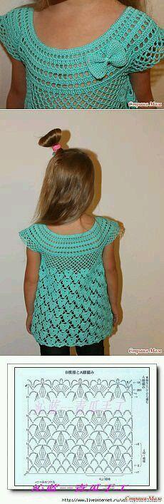 Mi baúl de Inspiraciones : Vestidos hechos en crochet para niñas  Descubre todo sobre de los bebés en somosmamas.