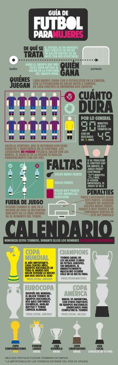 Una muy buena guía para las que las Mujeres entiendan el #Fútbol y dejen ver el partido #megusta