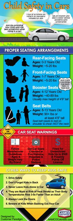 Great tips on Child Safety in Cars. #safety #babyseats #carseats