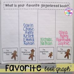 Fun gingerbread book comparison activities for your preschool, pre-k, tk, and kindergarten students Kindergarten Activities, Book Activities, Preschool Projects, Gingerbread Man Activities, Gingerbread Men, Gingerbread Man Kindergarten, Gingerbread Cookies, Creative Curriculum, Preschool Christmas
