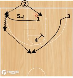 Basketball Play - Notre Dame - Stagger Inbounder BLOB