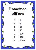 Spiekkaart Romeinse cijfers – Best Baby And Baby Toys Learning Quotes, Fun Learning, Mobile Learning, Primary Education, Kids Education, Education Quotes, Educational Leadership, Educational Technology, Donia