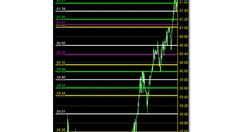 $SNDK - Post Market Trading - July 22 - Pin with a Grin - Curated: John McLaughlin, Master Day Trading Coach - StockTwits - http://stocktwits.com/DayTradingCoach - Linkedin - https://www.linkedin.com/in/daytradingcoach  #daytrader #daytradingcoach #daytradingstocks