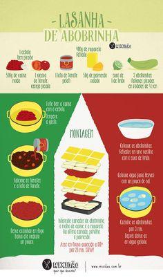 Receita ilustrada de Lasanha de Abobrinha,uma receita muito fácil, rápida e saudável, além de ser sem glúten. Ingredientes: Abobrinha, suco de limão, tomate pelati, tomate cereja, carne moída, cebola, muçarela e parmesão.
