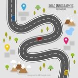 Roads Vectors, Photos and PSD files Road Vector, Isometric Map, Professional Presentation Templates, Book Design Inspiration, Map Projects, Adventure Map, Timeline Design, Map Design, Infographic Templates