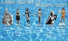 Women have been turning heads for years with their selections of swim suits. You may be shocked to learn the bikini was first introduced in 1946 by a French designer. It was many years before more modest American women adopted the revealing suits, but not too long before Marilyn perfected the look.