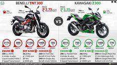 Benelli TNT 300 vs. Kawasaki Z300