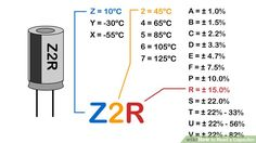 How to Read a Capacitor: 13 Steps (with Pictures) - wikiHow