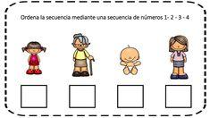 Ordenamos secuencias temporales con dibujos -Orientacion Andujar Preschool Activities, Classroom, How To Plan, Education, Montessori, Google, Human Body, Preschool Weather, Preschool Writing
