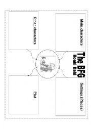 English worksheets: Mind map - The BFG Roahl Dahl Sixth Grade Reading, 3rd Grade Books, Grade 3, Bfg Roald Dahl, Roald Dahl Books, Bfg Display, The Bfg Book, Bfg Activities, Reading Motivation