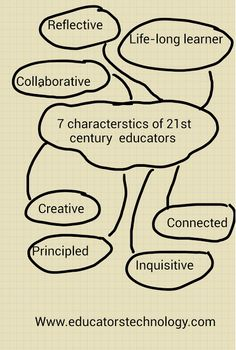 Below is a wonderful work done by Jeff Dum from Edudemic featuring 10 simple ways to help teachers set up their personal learning networks. I have been profusely writing on this topic and the latest articles in this regard include: 5 Useful Tutorials on how to Build your Personal Learning Network 10 Great Guides for Better Professional Learning Networks