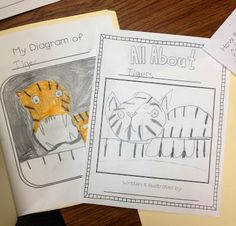 Students participate in a research project and create their very own All About book!