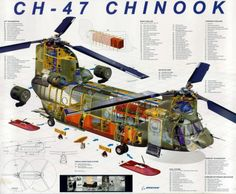 CH-47 Chinook cutaway by Boeing