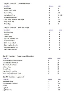 Ways to Save Money in Wedding Planning 3 Day Workout, Hill Workout, Workout Splits, Dumbbell Workout, Powerlifting Workout, Weekly Workout Routines, Weight Training Workouts, Body Weight Training, Gym Workouts