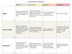 Rúbrica para la evaluación de la parte práctica de pinfuvote 2 eso | departamento de educación física