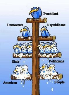 Politics Explained. When top level people look down, they see only shitheads; When the bottom level people look up, they see only assholes. You will Never see another Flow Chart that describes politics so clearly.