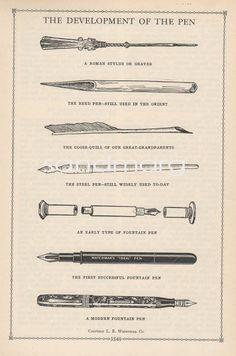 1937 Illustration of the Development of the Waterman Fountain Pen. $9.99, via Etsy.