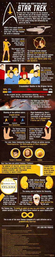 46 Jahre Star Trek – Doodles und Infografiken