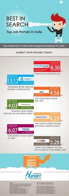The 58 best Career Opportunities images on Pinterest Career