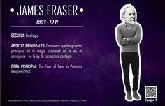 JAMES FRASER  ESCUELA: Etnología.  APORTES PRINCIPALES: Considera que los grandes principios de la magia consisten en la ley de semejanza y en la ley de contacto o contagio.  OBRA PRINCIPAL: The Fear of Dead in Primitive Religion (1933).