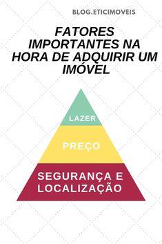 Propaganda E Marketing, Mood Boards, Real Estate, Organization, Thoughts, Architecture, Business, Blog, Instagram