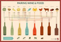 wine for every food