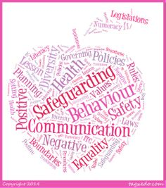 2.6 Tagxedo cloud showing new areas of skill and knowledge to achieve new goals and targets.